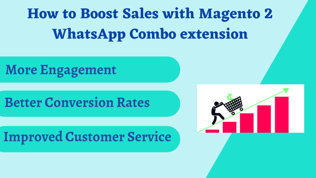 Boost Sales with Magento 2 WhatsApp Combo extension